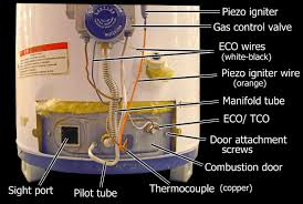GE - Repair - Water Heaters Installed by Licensed Plumber